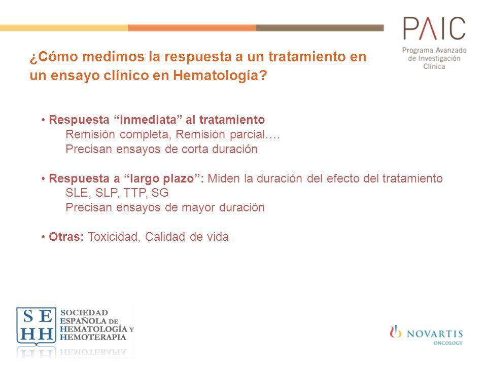 ¿Cómo medimos la respuesta a un tratamiento en un ensayo clínico en Hematología