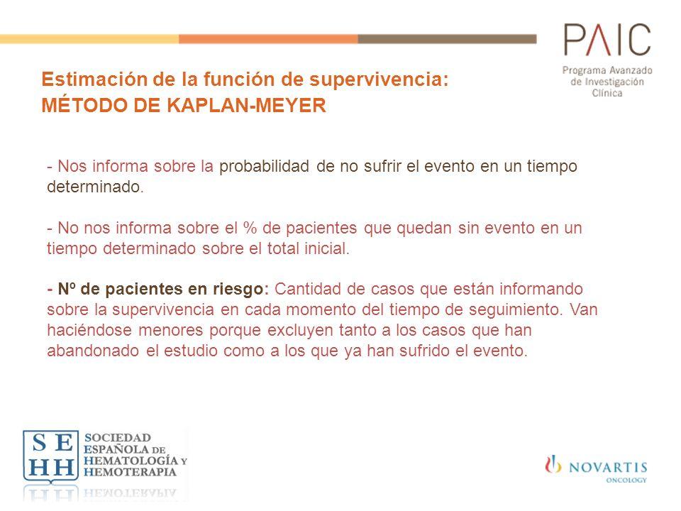 Estimación de la función de supervivencia: MÉTODO DE KAPLAN-MEYER