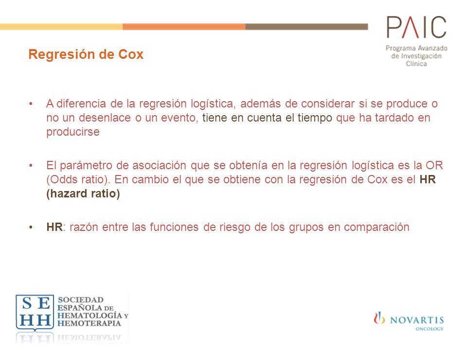 Regresión de Cox