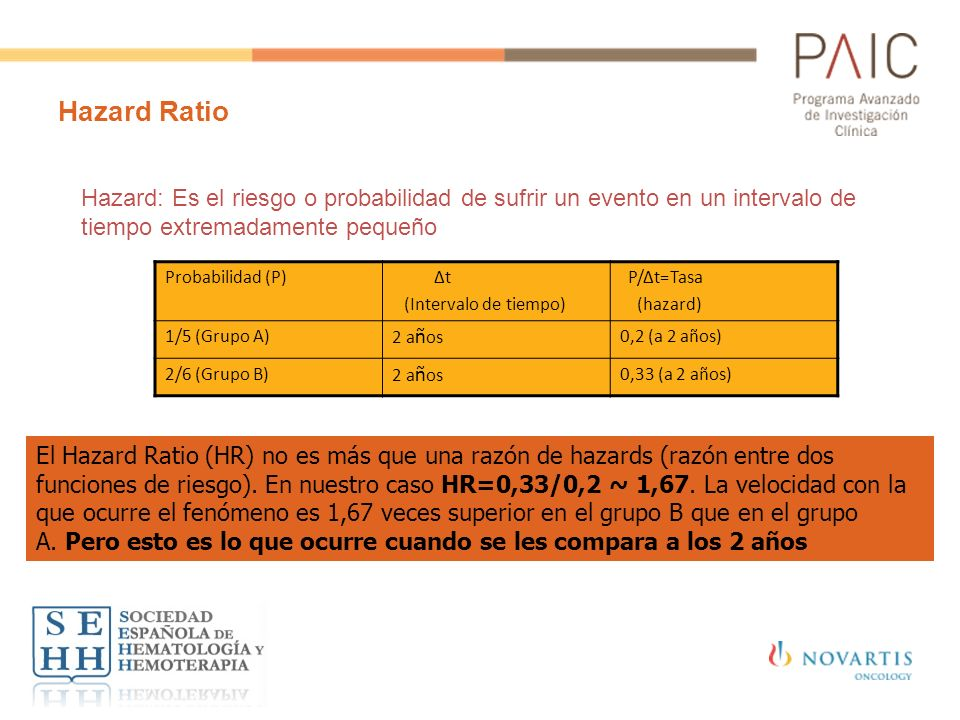 Hazard Ratio Hazard: Es el riesgo o probabilidad de sufrir un evento en un intervalo de tiempo extremadamente pequeño.
