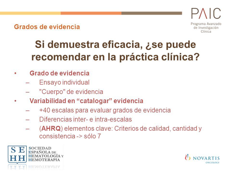 Si demuestra eficacia, ¿se puede recomendar en la práctica clínica