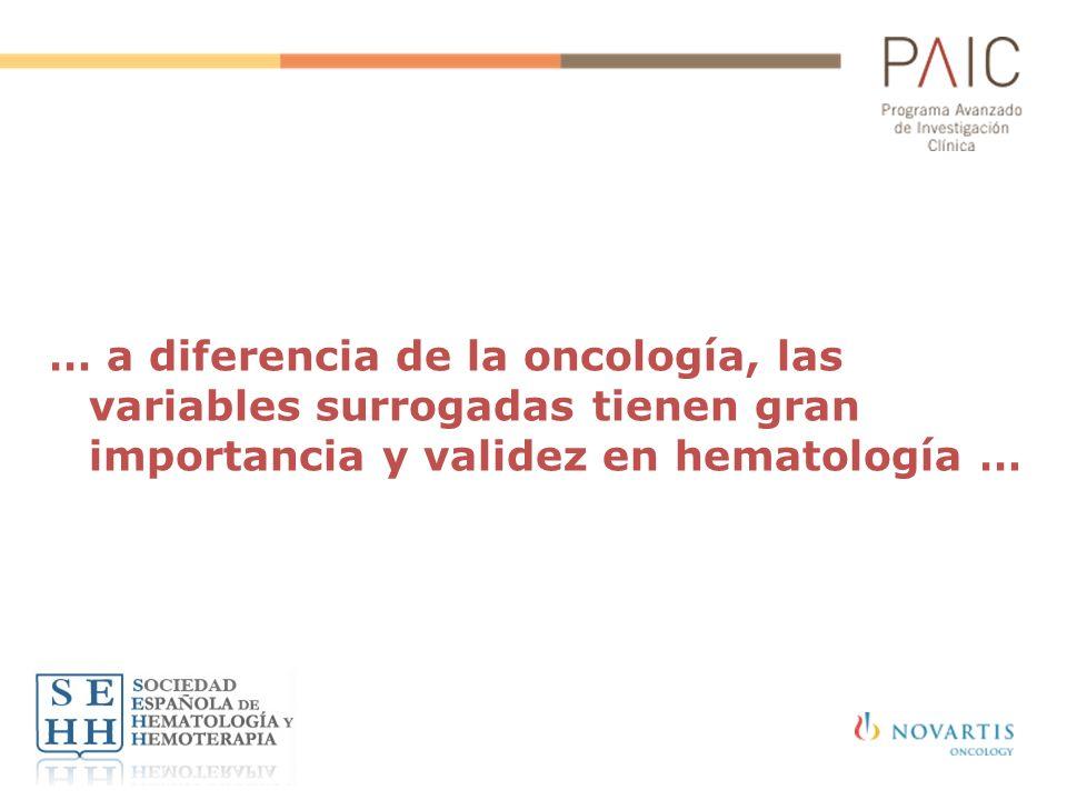 … a diferencia de la oncología, las variables surrogadas tienen gran importancia y validez en hematología …