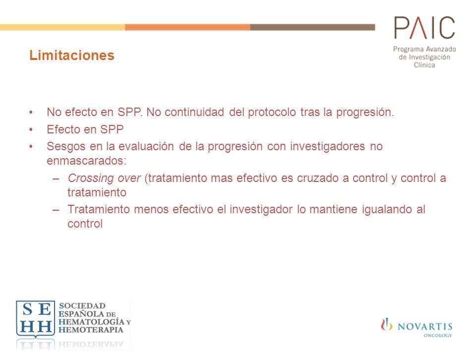 Limitaciones No efecto en SPP. No continuidad del protocolo tras la progresión. Efecto en SPP.