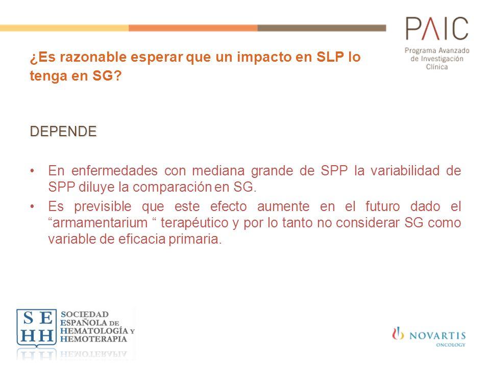 ¿Es razonable esperar que un impacto en SLP lo tenga en SG