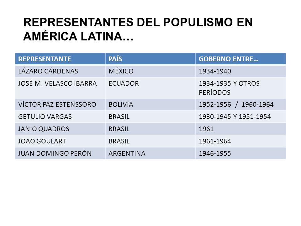 REPRESENTANTES DEL POPULISMO EN AMÉRICA LATINA…