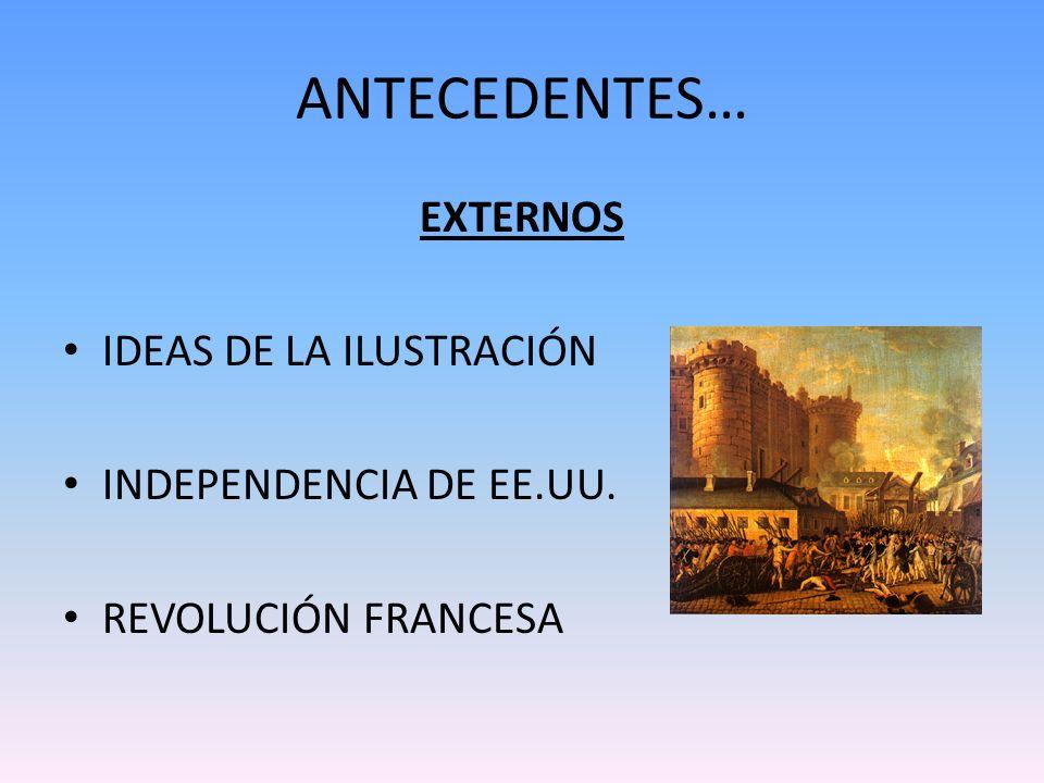 ANTECEDENTES… EXTERNOS IDEAS DE LA ILUSTRACIÓN INDEPENDENCIA DE EE.UU.