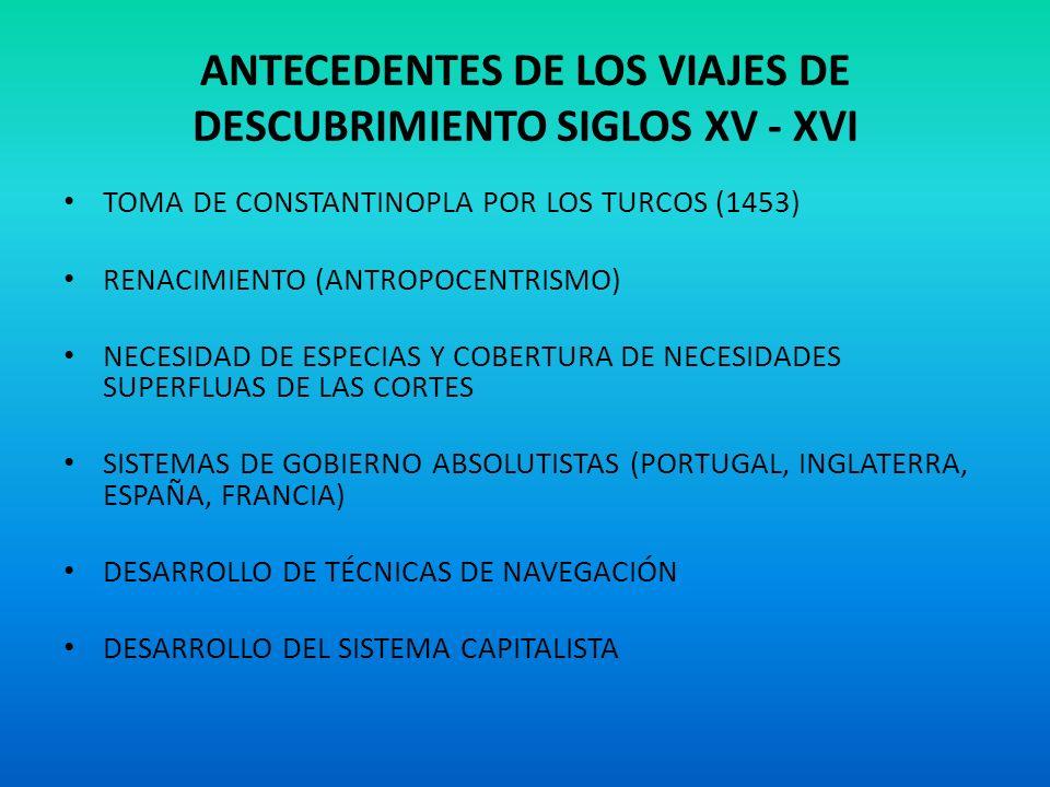 ANTECEDENTES DE LOS VIAJES DE DESCUBRIMIENTO SIGLOS XV - XVI