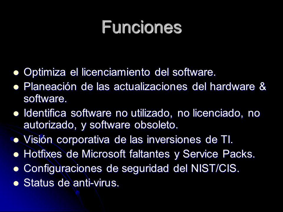 Funciones Optimiza el licenciamiento del software.