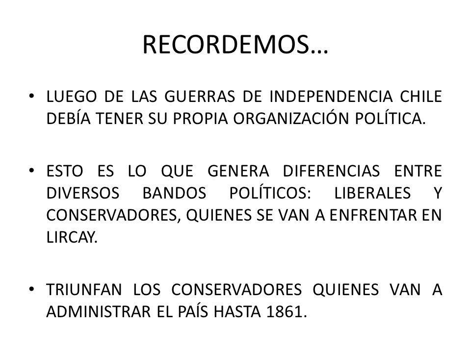 RECORDEMOS… LUEGO DE LAS GUERRAS DE INDEPENDENCIA CHILE DEBÍA TENER SU PROPIA ORGANIZACIÓN POLÍTICA.