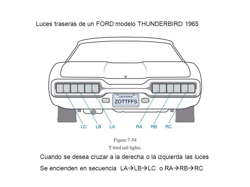 Luces traseras de un FORD modelo THUNDERBIRD 1965