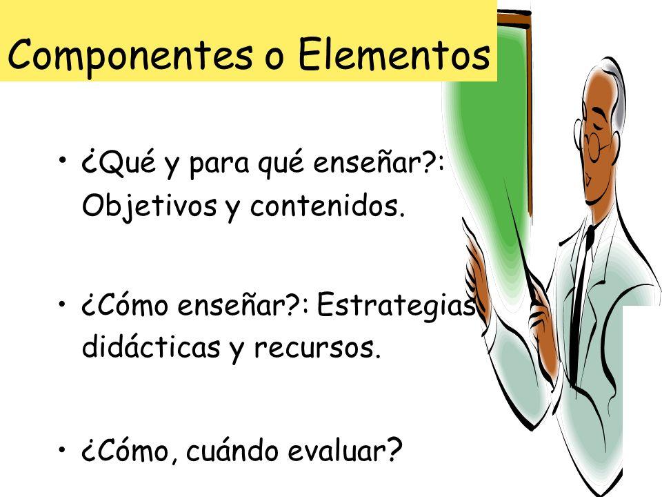 Componentes o Elementos