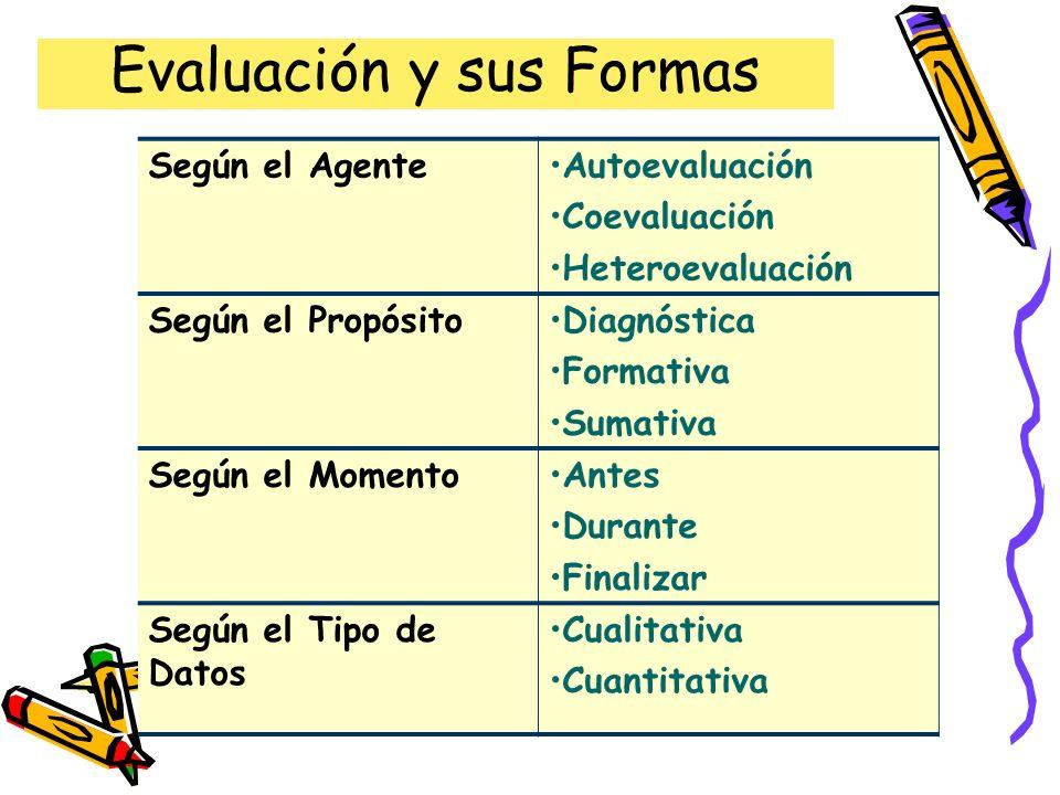 Evaluación y sus Formas