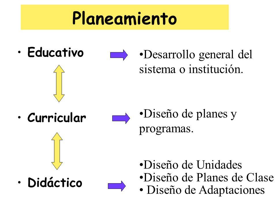Planeamiento Educativo Curricular Didáctico