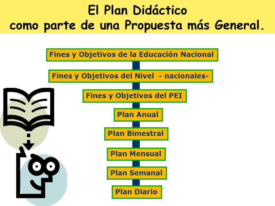 El Plan Didáctico como parte de una Propuesta más General.