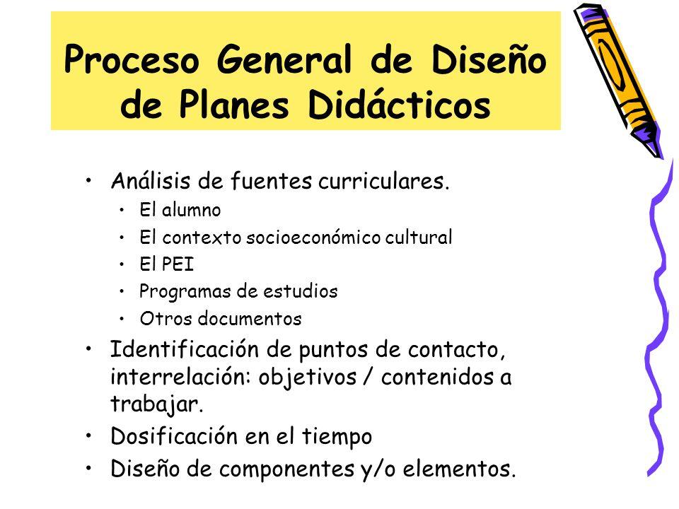 Proceso General de Diseño de Planes Didácticos