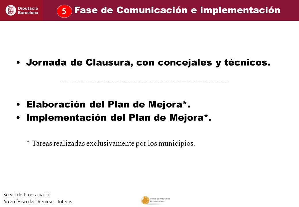 Fase de Comunicación e implementación