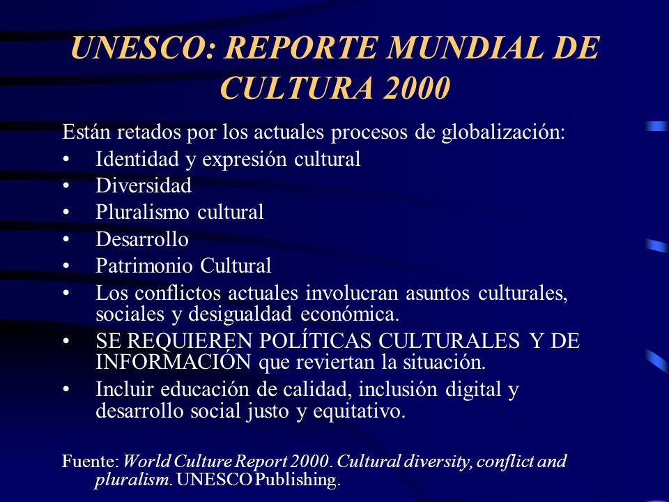 UNESCO: REPORTE MUNDIAL DE CULTURA 2000