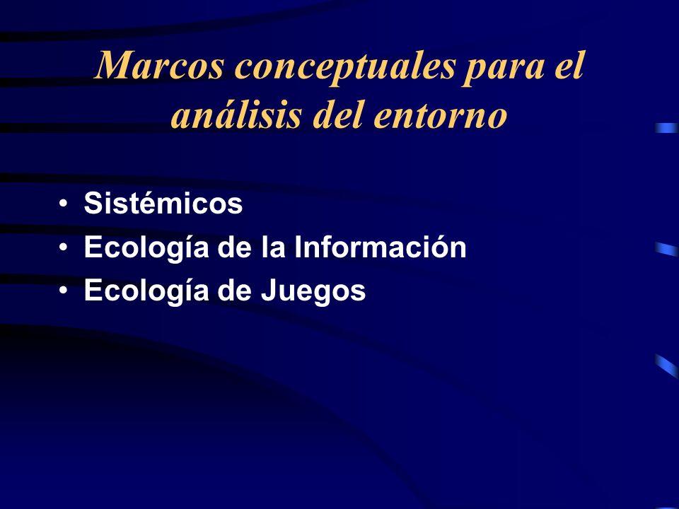 Marcos conceptuales para el análisis del entorno