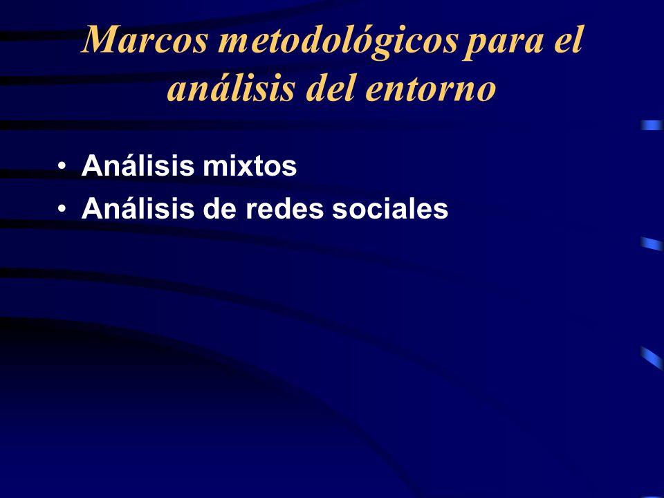 Marcos metodológicos para el análisis del entorno