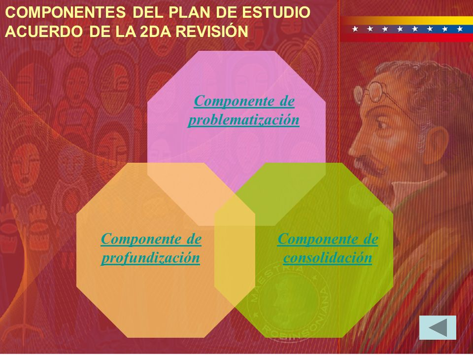 COMPONENTES DEL PLAN DE ESTUDIO ACUERDO DE LA 2DA REVISIÓN