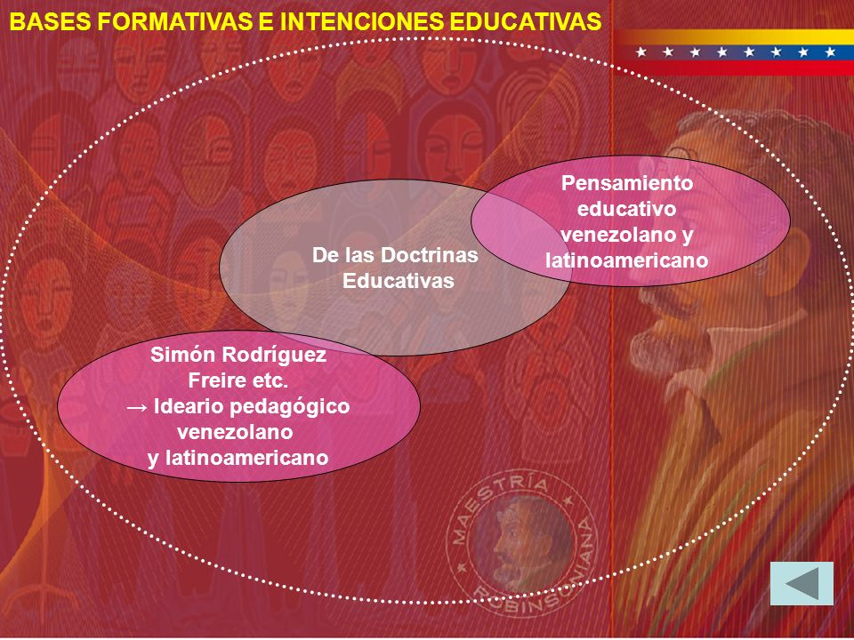 De las Doctrinas Educativas