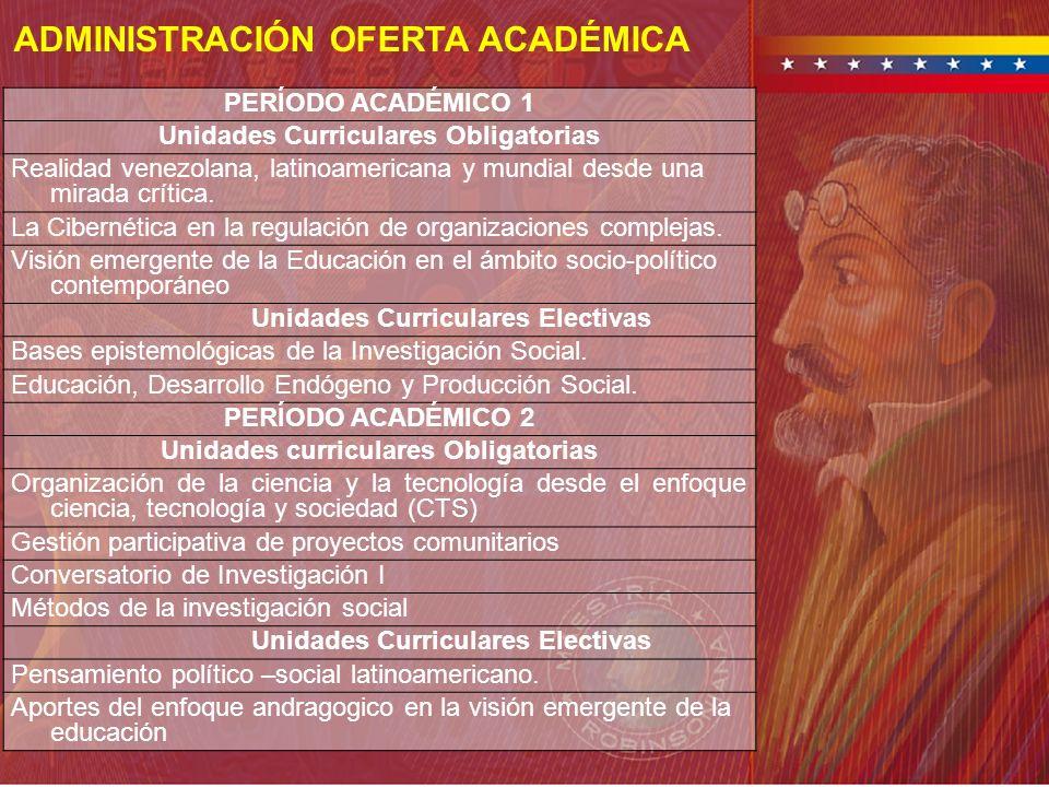 Unidades Curriculares Obligatorias Unidades curriculares Obligatorias