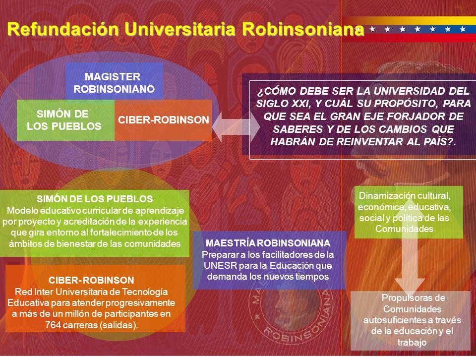 Refundación Universitaria Robinsoniana