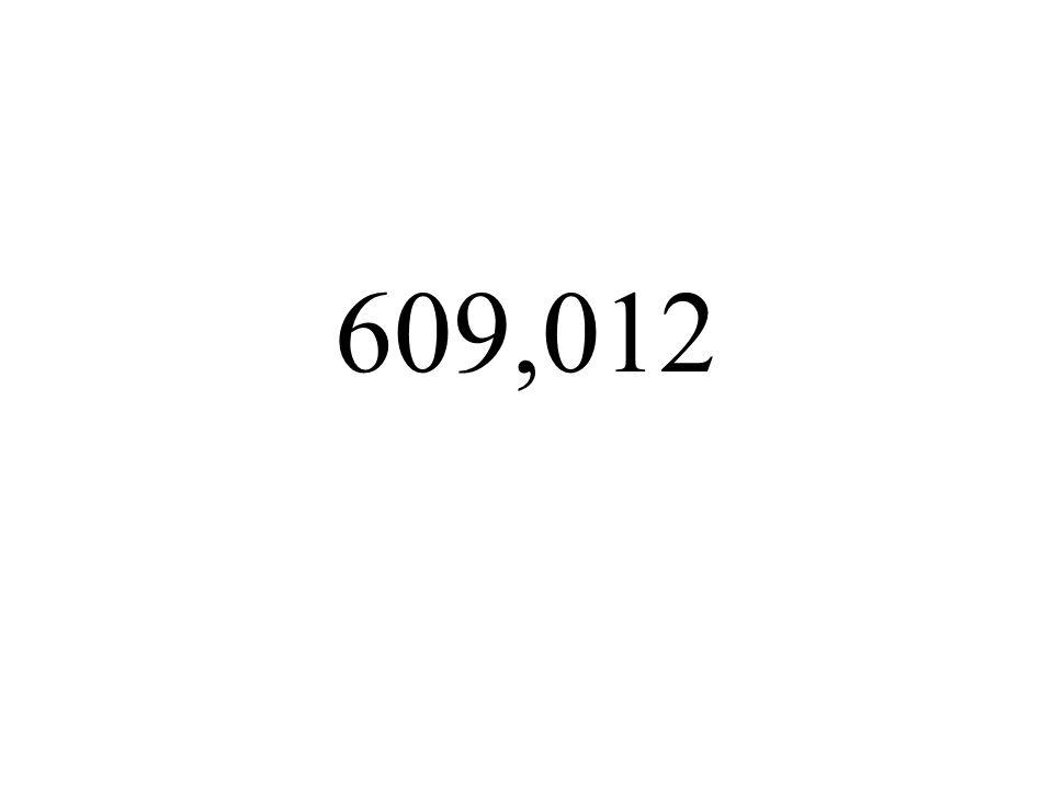 609,012