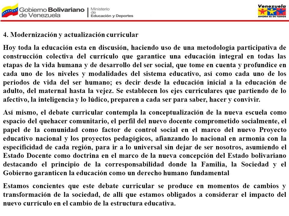 4. Modernización y actualización curricular