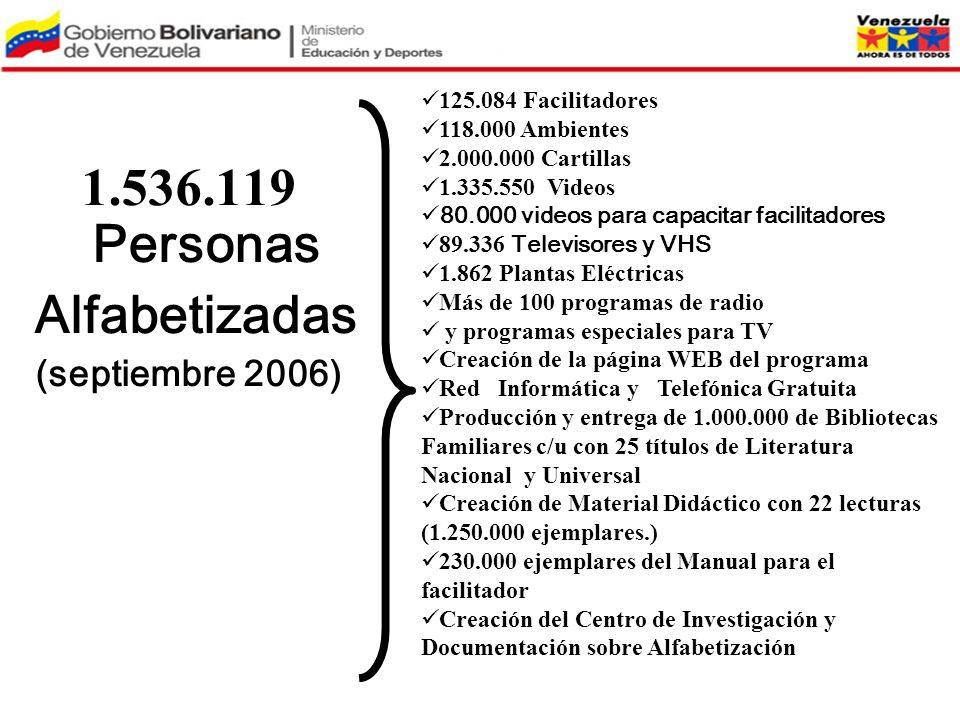 1.536.119 Personas Alfabetizadas (septiembre 2006)