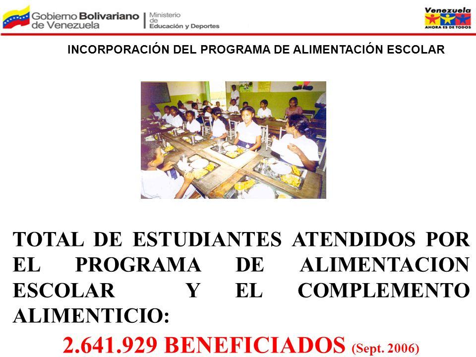 INCORPORACIÓN DEL PROGRAMA DE ALIMENTACIÓN ESCOLAR