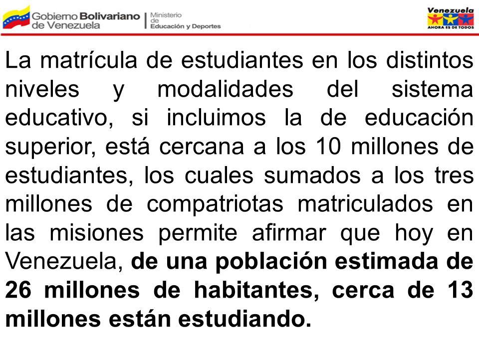 La matrícula de estudiantes en los distintos niveles y modalidades del sistema educativo, si incluimos la de educación superior, está cercana a los 10 millones de estudiantes, los cuales sumados a los tres millones de compatriotas matriculados en las misiones permite afirmar que hoy en Venezuela, de una población estimada de 26 millones de habitantes, cerca de 13 millones están estudiando.