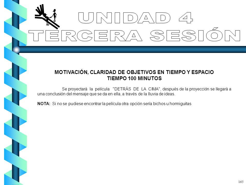 MOTIVACIÓN, CLARIDAD DE OBJETIVOS EN TIEMPO Y ESPACIO