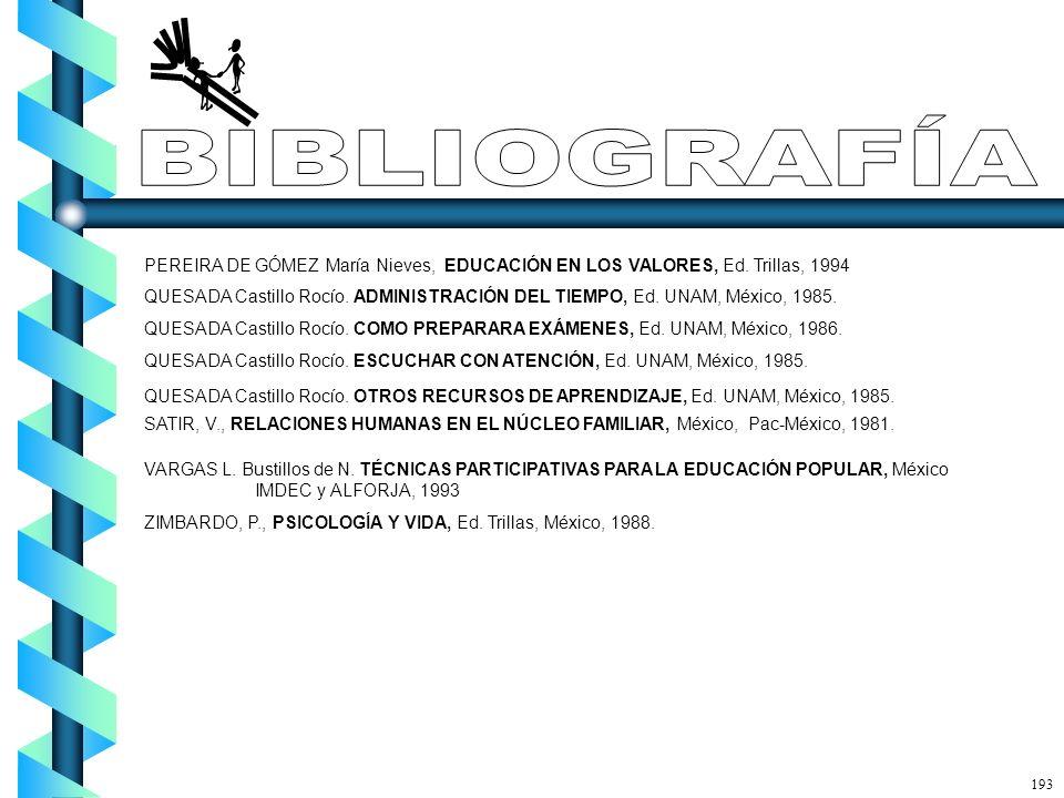 BIBLIOGRAFÍAPEREIRA DE GÓMEZ María Nieves, EDUCACIÓN EN LOS VALORES, Ed. Trillas, 1994.