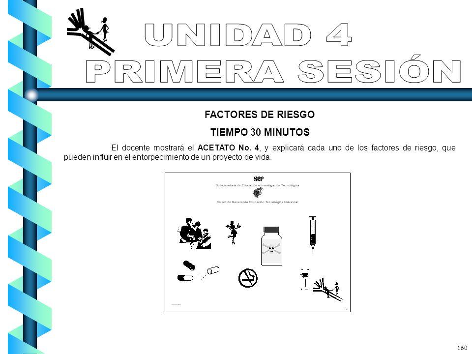 UNIDAD 4 PRIMERA SESIÓN FACTORES DE RIESGO TIEMPO 30 MINUTOS
