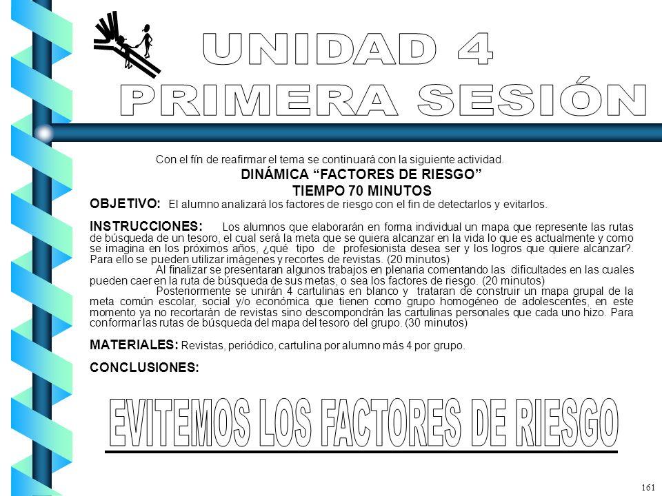 DINÁMICA FACTORES DE RIESGO