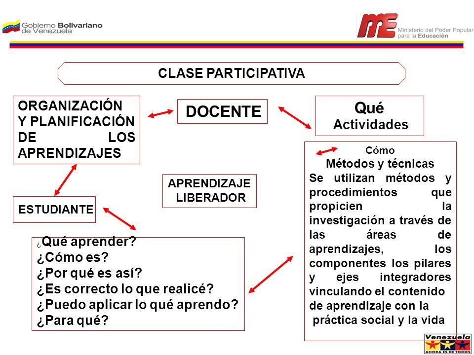 Qué CLASE PARTICIPATIVA ORGANIZACIÓN Y PLANIFICACIÓN