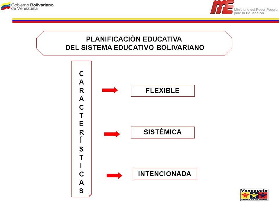 PLANIFICACIÓN EDUCATIVA DEL SISTEMA EDUCATIVO BOLIVARIANO