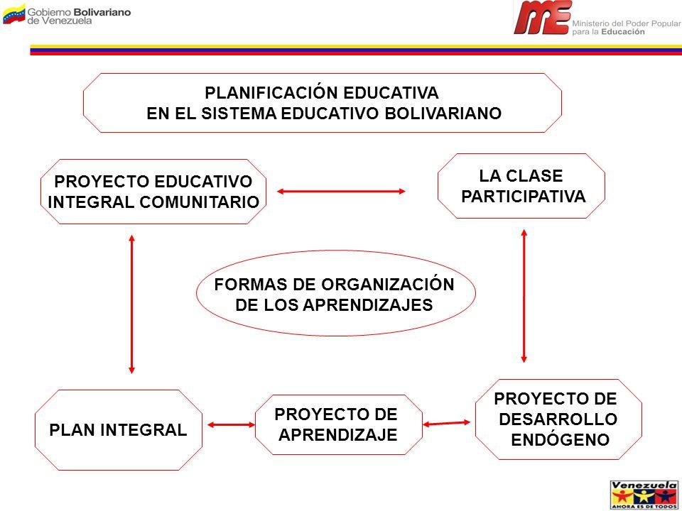 PLANIFICACIÓN EDUCATIVA EN EL SISTEMA EDUCATIVO BOLIVARIANO