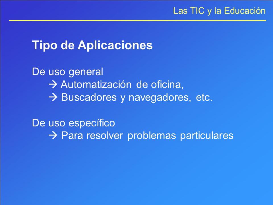 Tipo de Aplicaciones De uso general  Automatización de oficina,