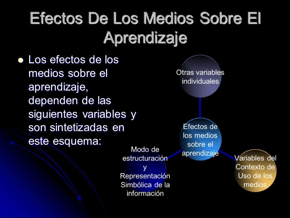 Efectos De Los Medios Sobre El Aprendizaje