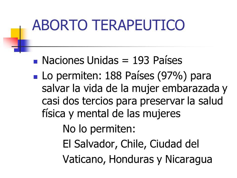 ABORTO TERAPEUTICO Naciones Unidas = 193 Países