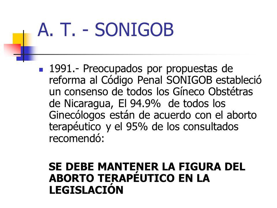 A. T. - SONIGOB