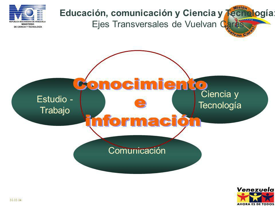 Educación, comunicación y Ciencia y Tecnología: