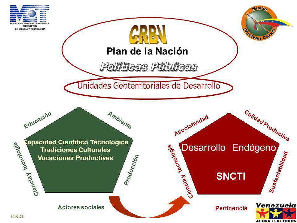 CRBV Plan de la Nación Políticas Públicas Desarrollo Endógeno SNCTI