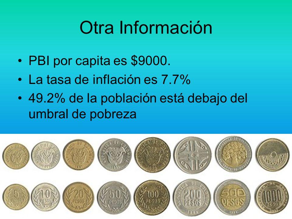 Otra Información PBI por capita es $9000. La tasa de inflación es 7.7%