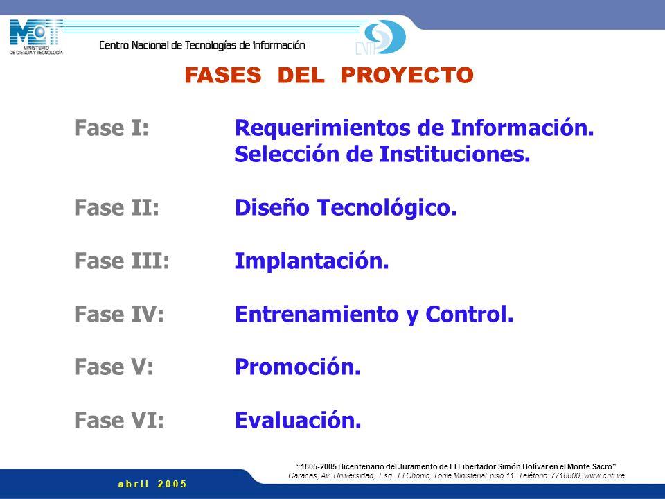 FASES DEL PROYECTO Fase I: Requerimientos de Información. Selección de Instituciones. Fase II: Diseño Tecnológico.
