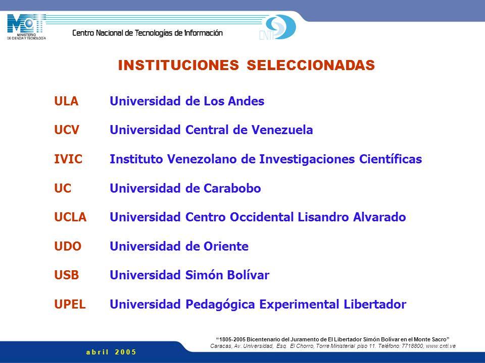 INSTITUCIONES SELECCIONADAS