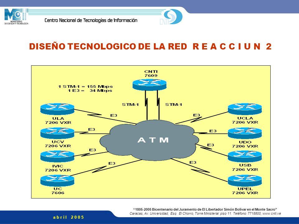 DISEÑO TECNOLOGICO DE LA RED R E A C C I U N 2