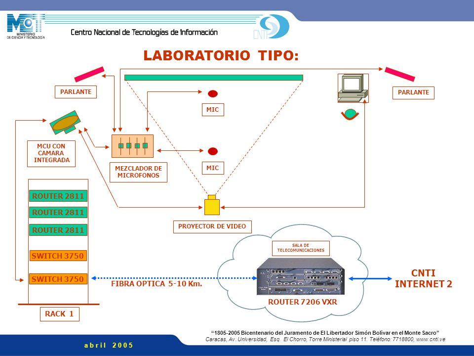 LABORATORIO TIPO: CNTI INTERNET 2 ROUTER 2811 ROUTER 2811 ROUTER 2811